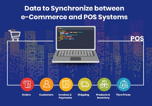 POS-eCommerce-Integration